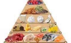Быстренько худеем к весне: низкоуглеводная диета